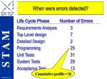 when were errors detected26