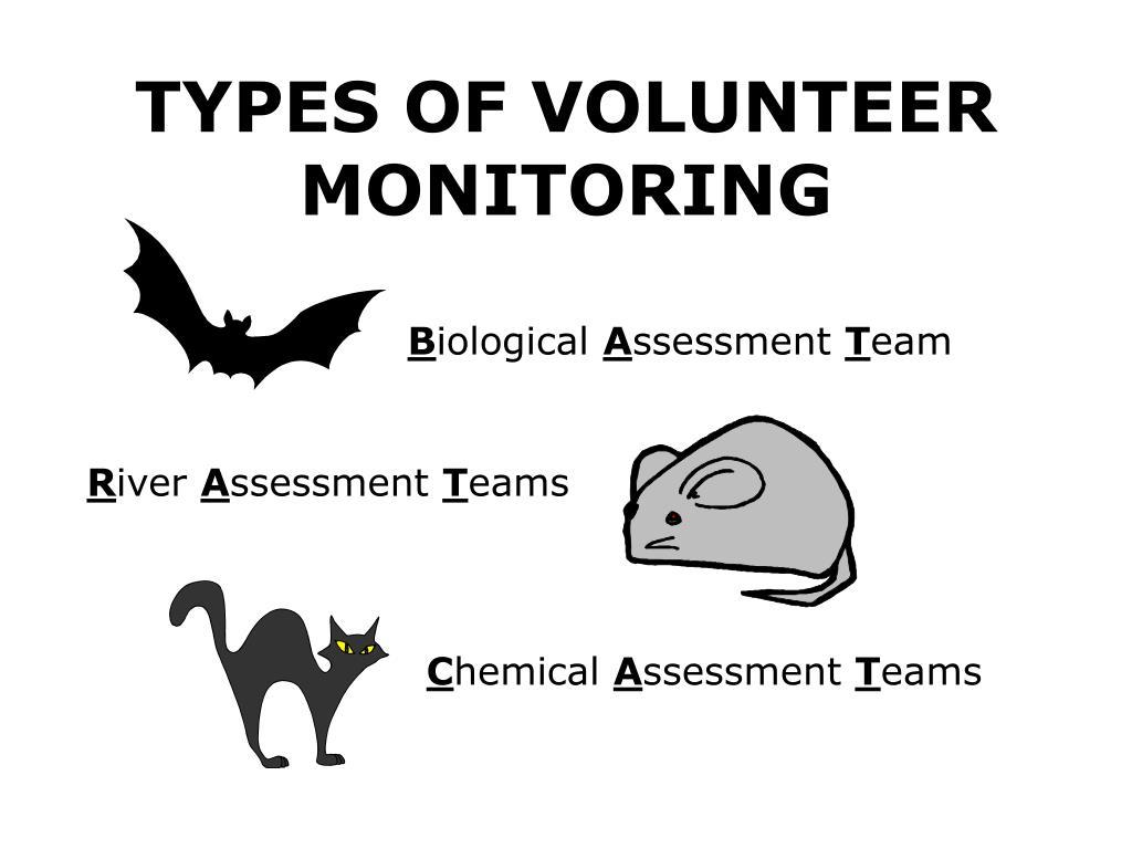 TYPES OF VOLUNTEER MONITORING