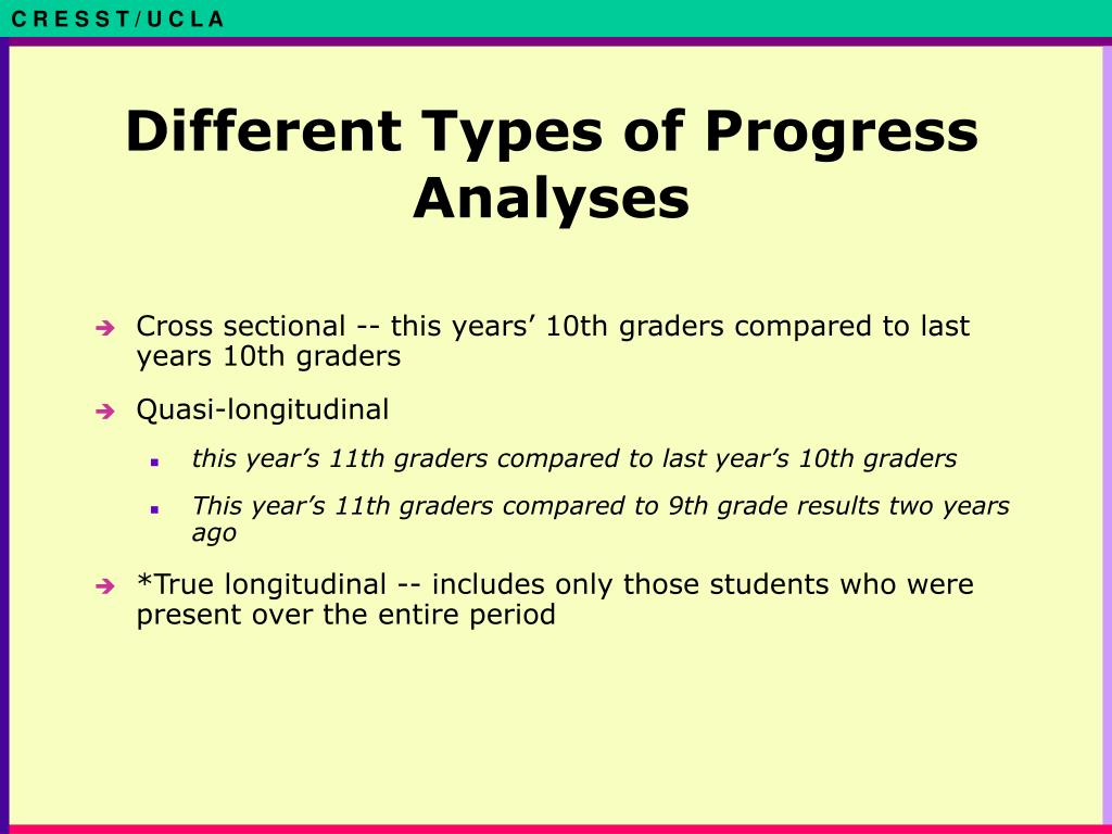 Different Types of Progress Analyses