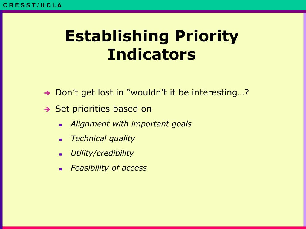 Establishing Priority Indicators