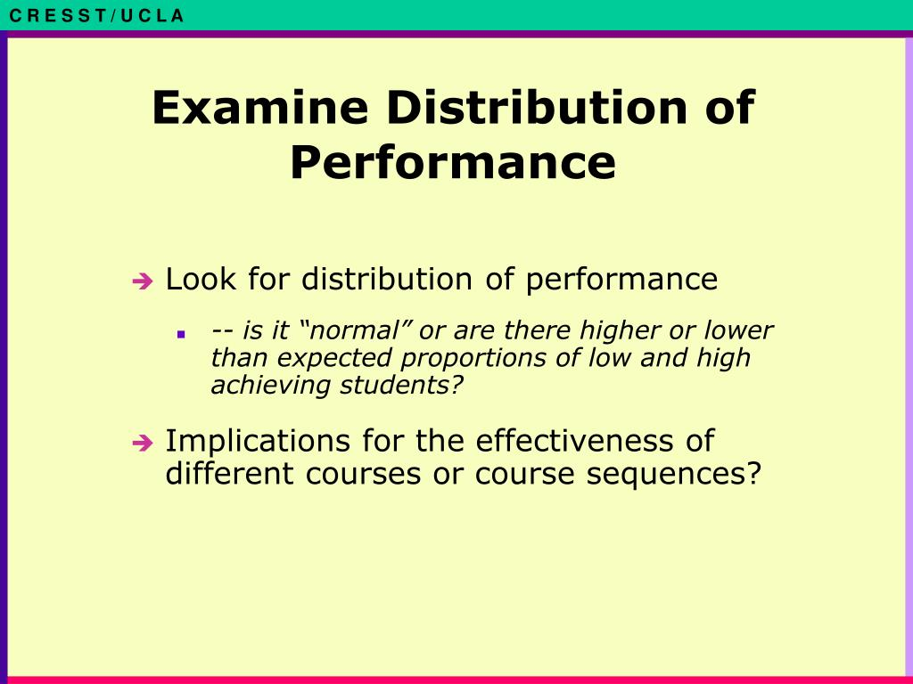 Examine Distribution of Performance