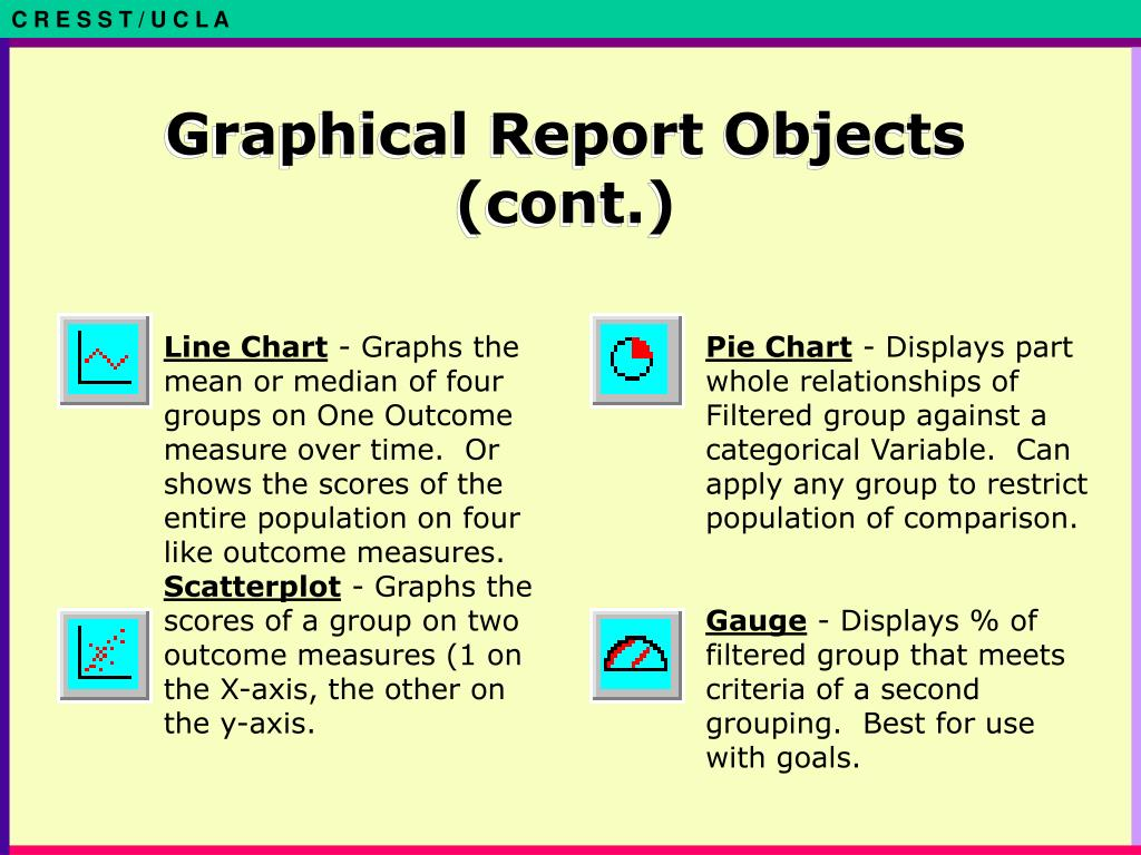 Graphical Report Objects (cont.)