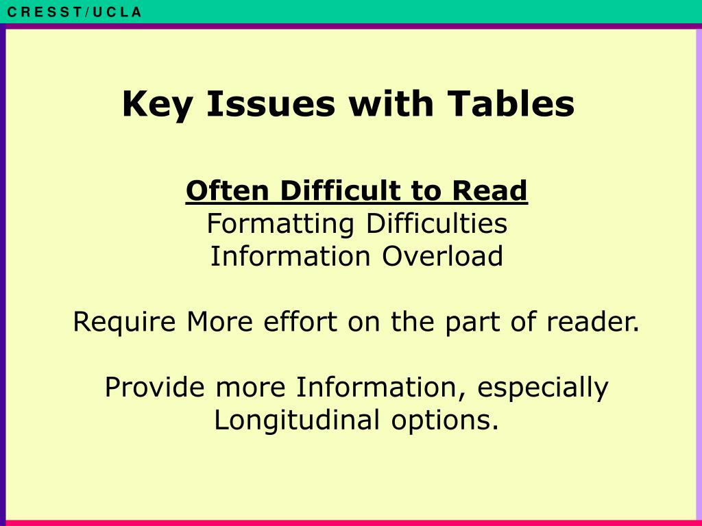 Key Issues with Tables