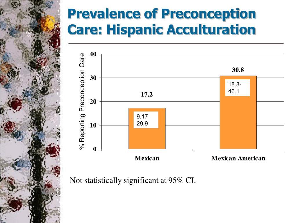 Prevalence of Preconception Care: Hispanic Acculturation