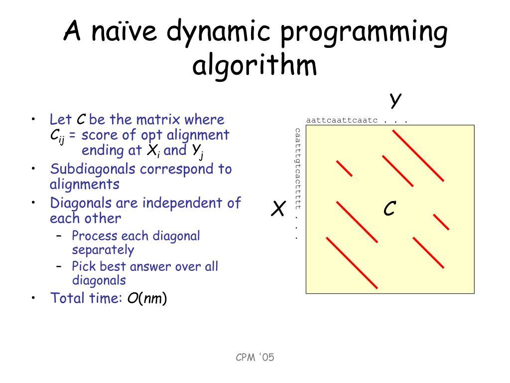A naïve dynamic programming algorithm