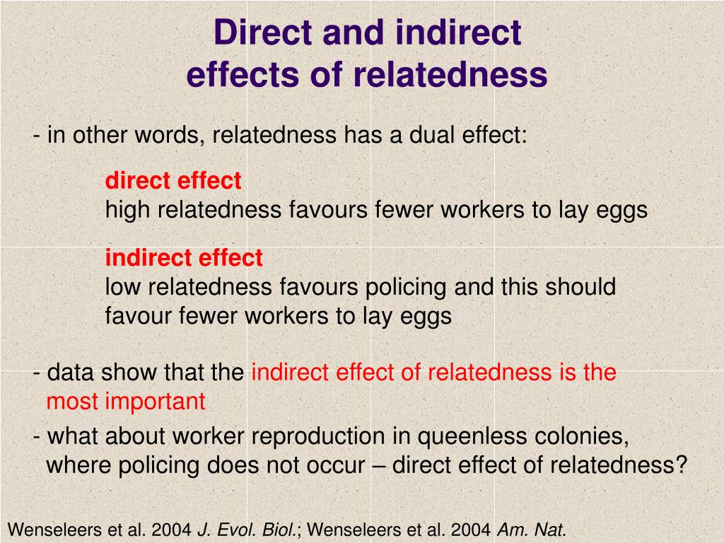 the direct and indirect effects of Modern economies arc highly complex in their structure and operation as such, tariffs also lead to a variety of direct and indirect effects on the economy, the consumers, the producers, the public revenue, and so on conventionally, the nature of these effects is highlighted with the help of simple.