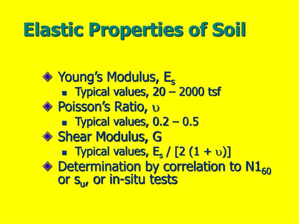 Elastic Properties of Soil