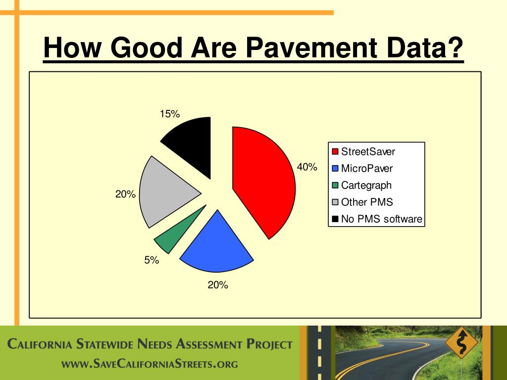 How Good Are Pavement Data?