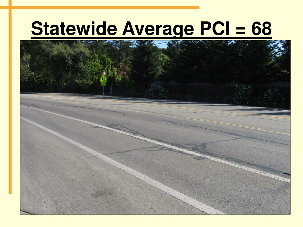 Statewide Average PCI = 68
