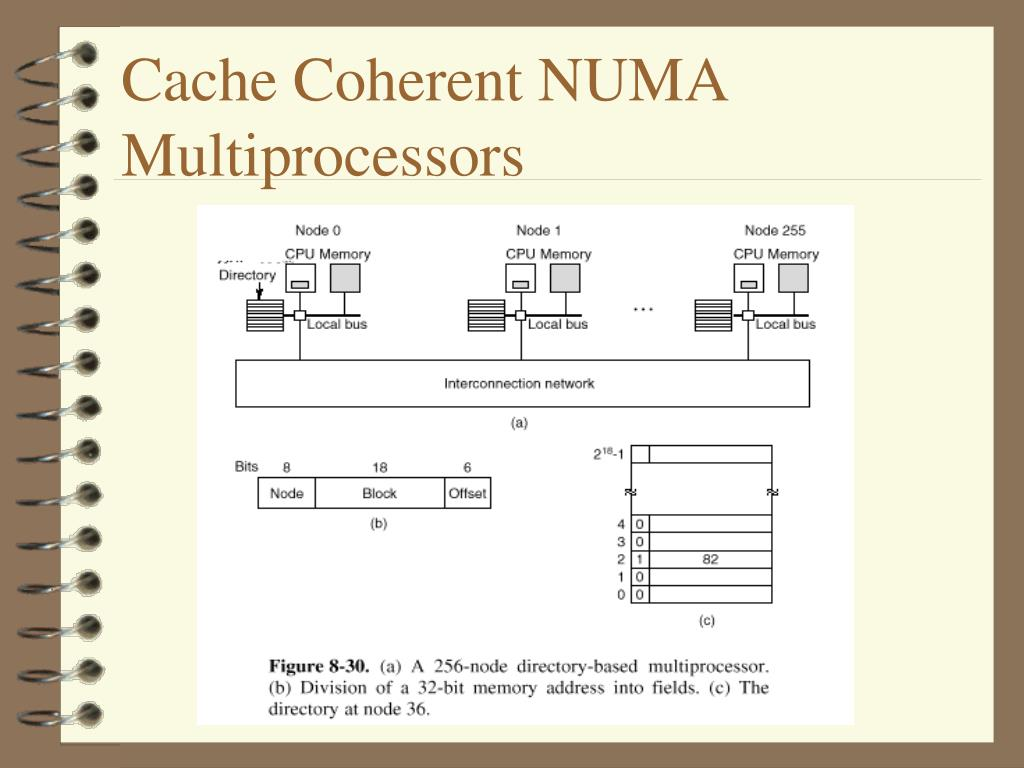 Cache Coherent NUMA Multiprocessors