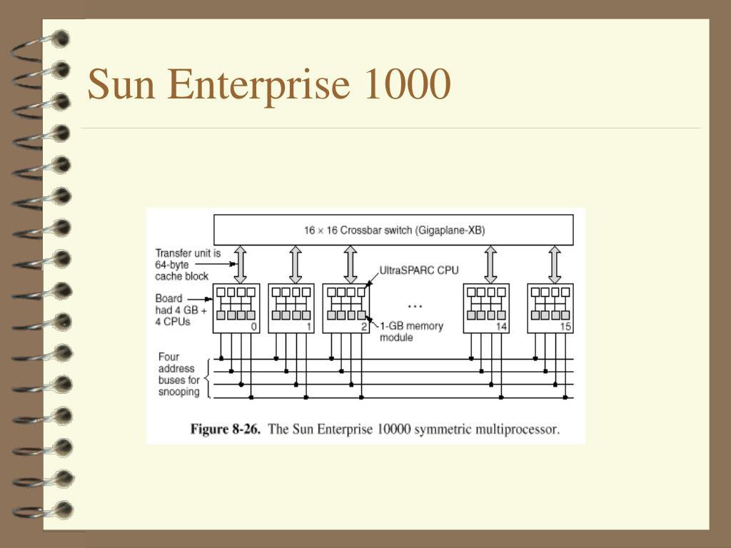 Sun Enterprise 1000
