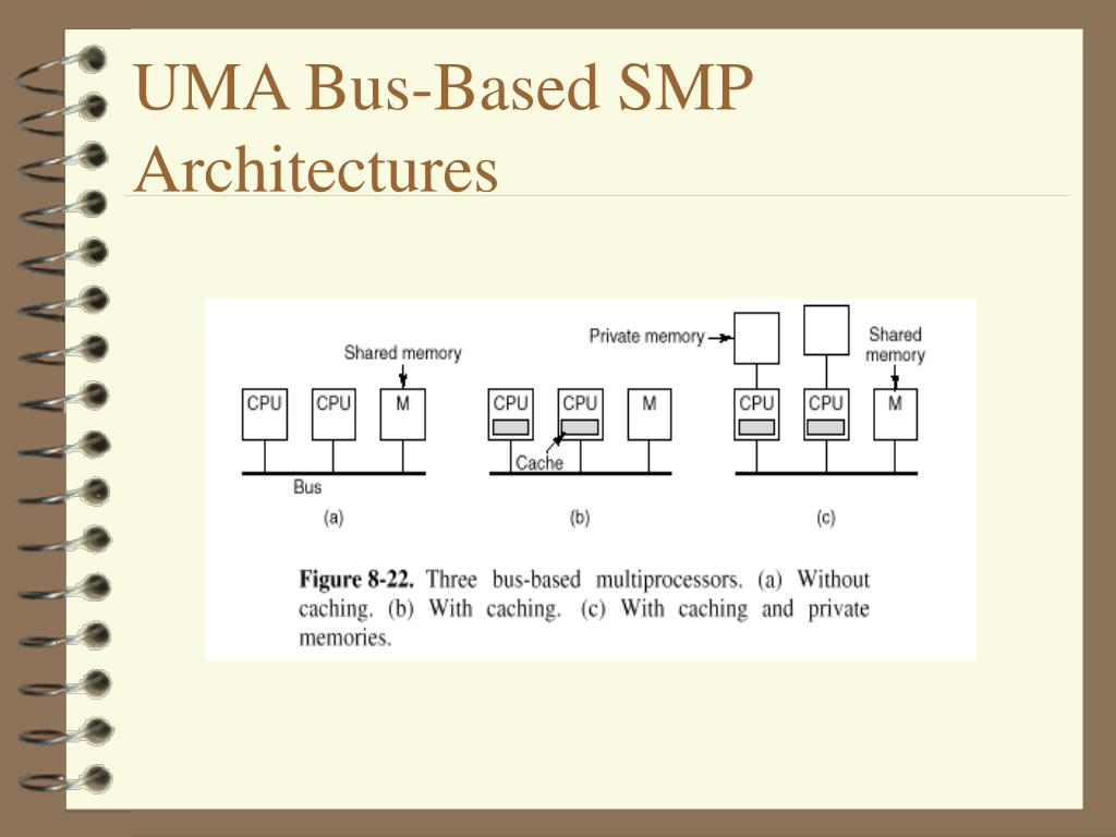 UMA Bus-Based SMP Architectures