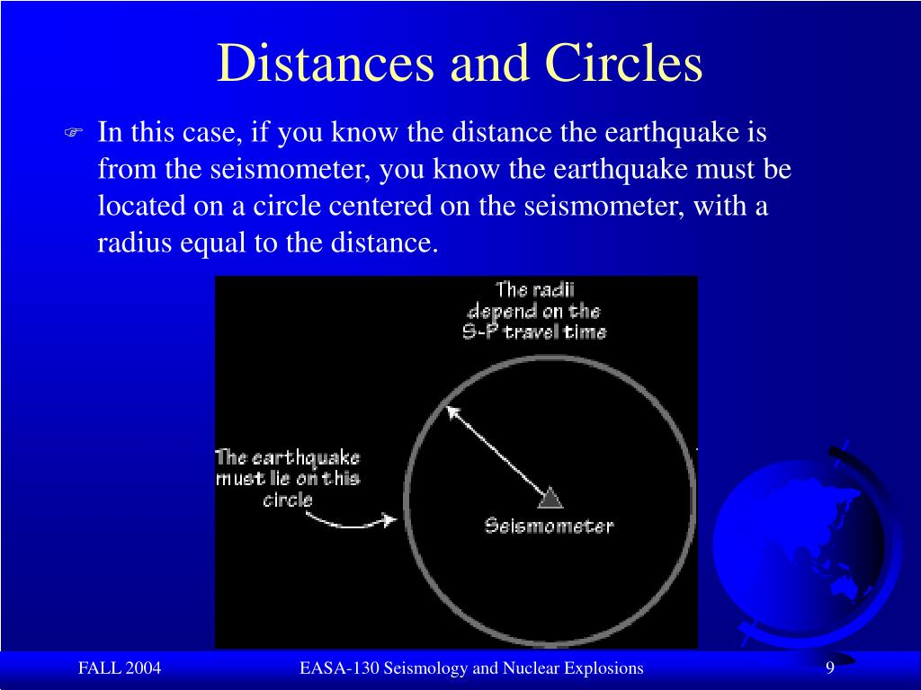 Distances and Circles