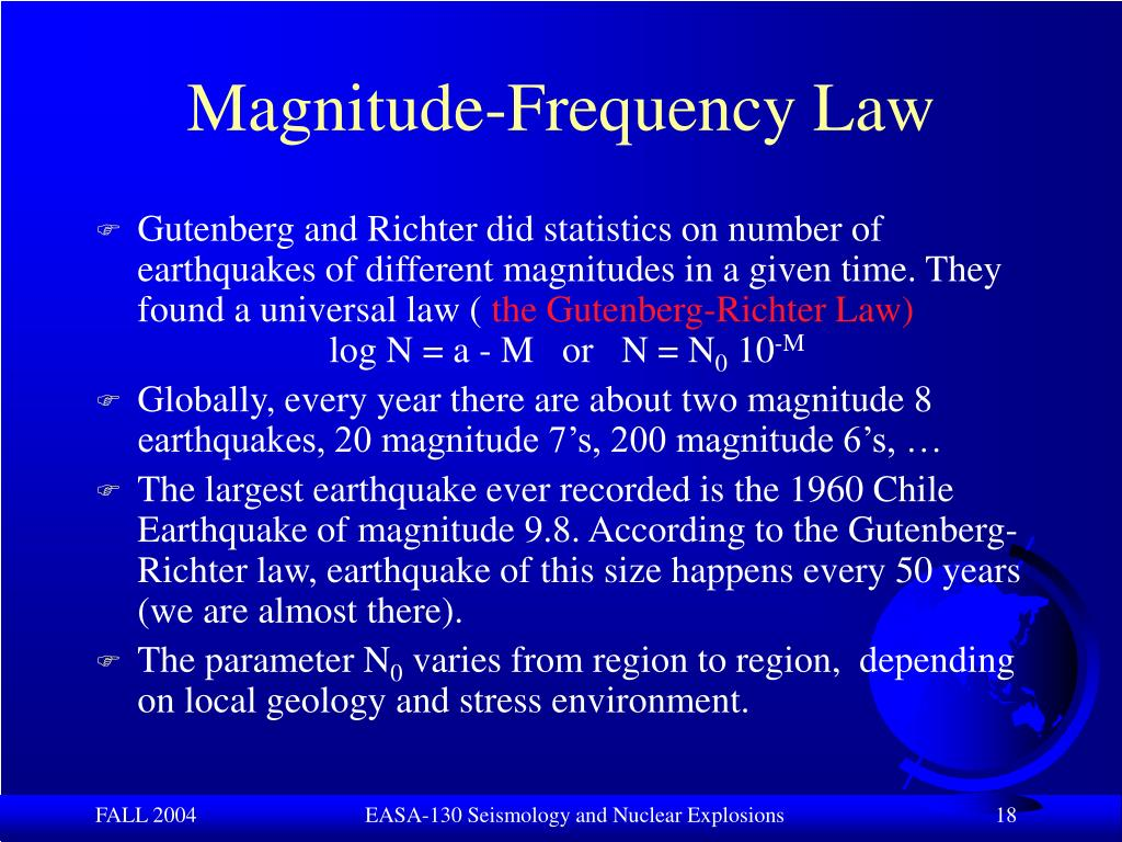 Magnitude-Frequency Law