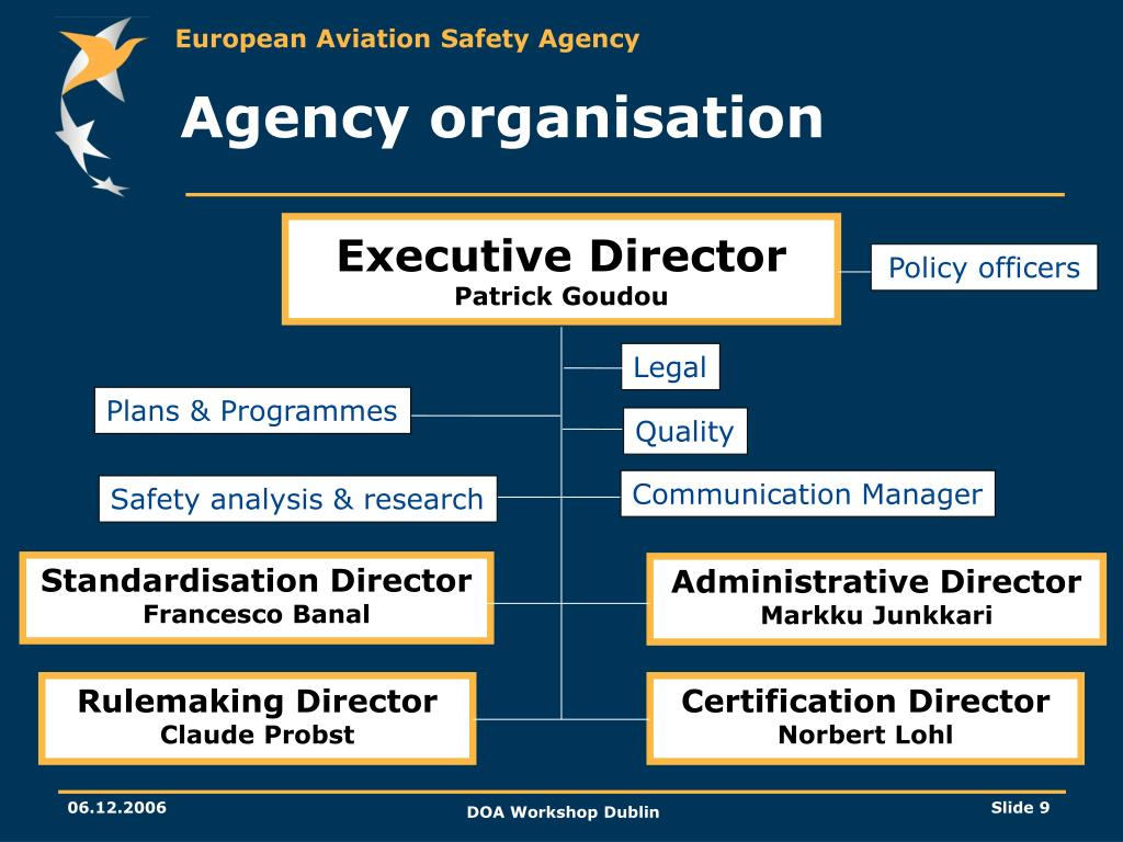 Agency organisation