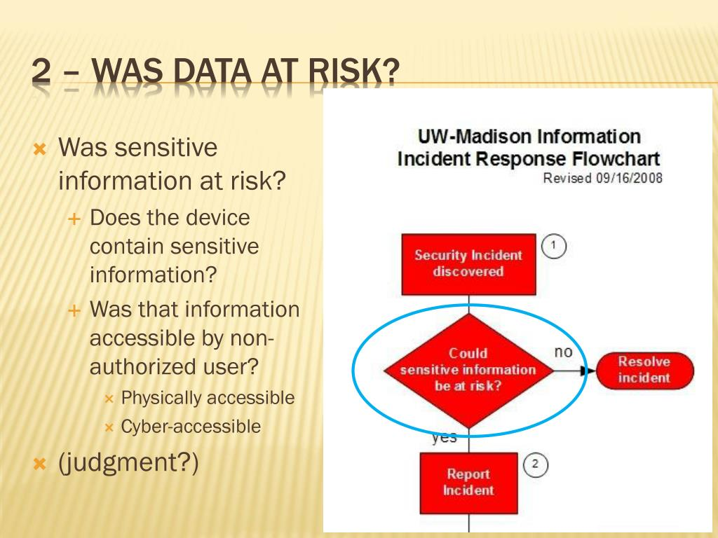 2 – was data at risk?
