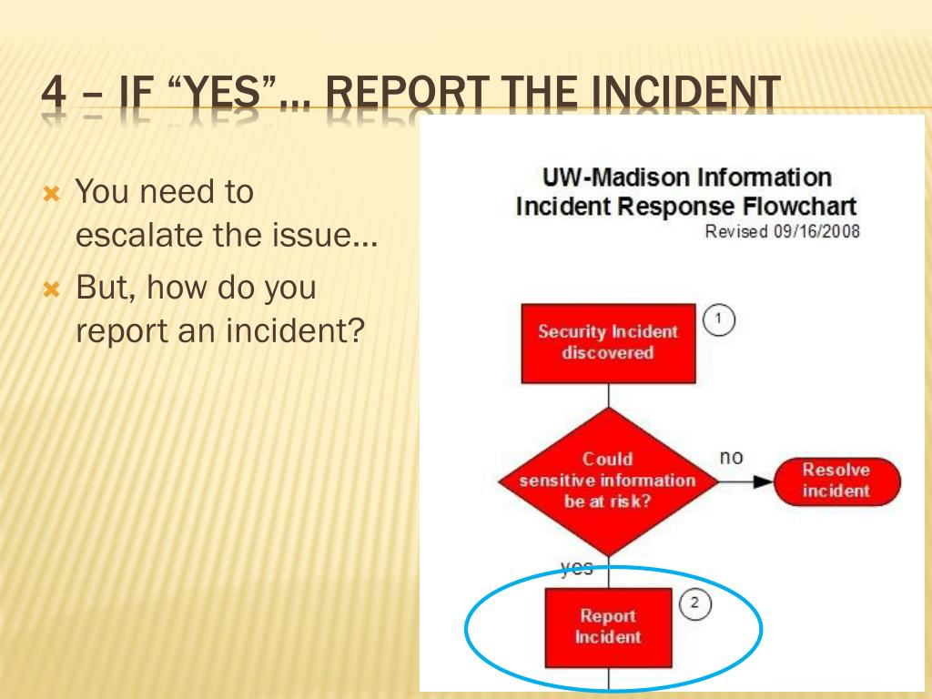 "4 – If ""YES""… Report the incident"