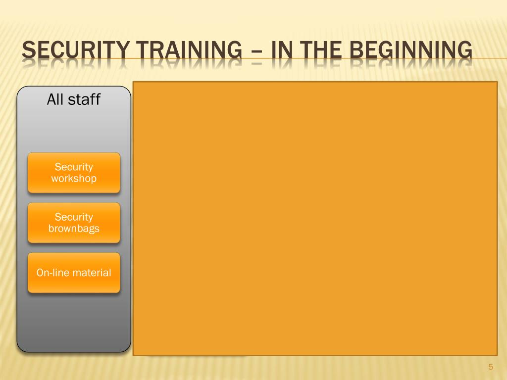 Security training – in the beginning