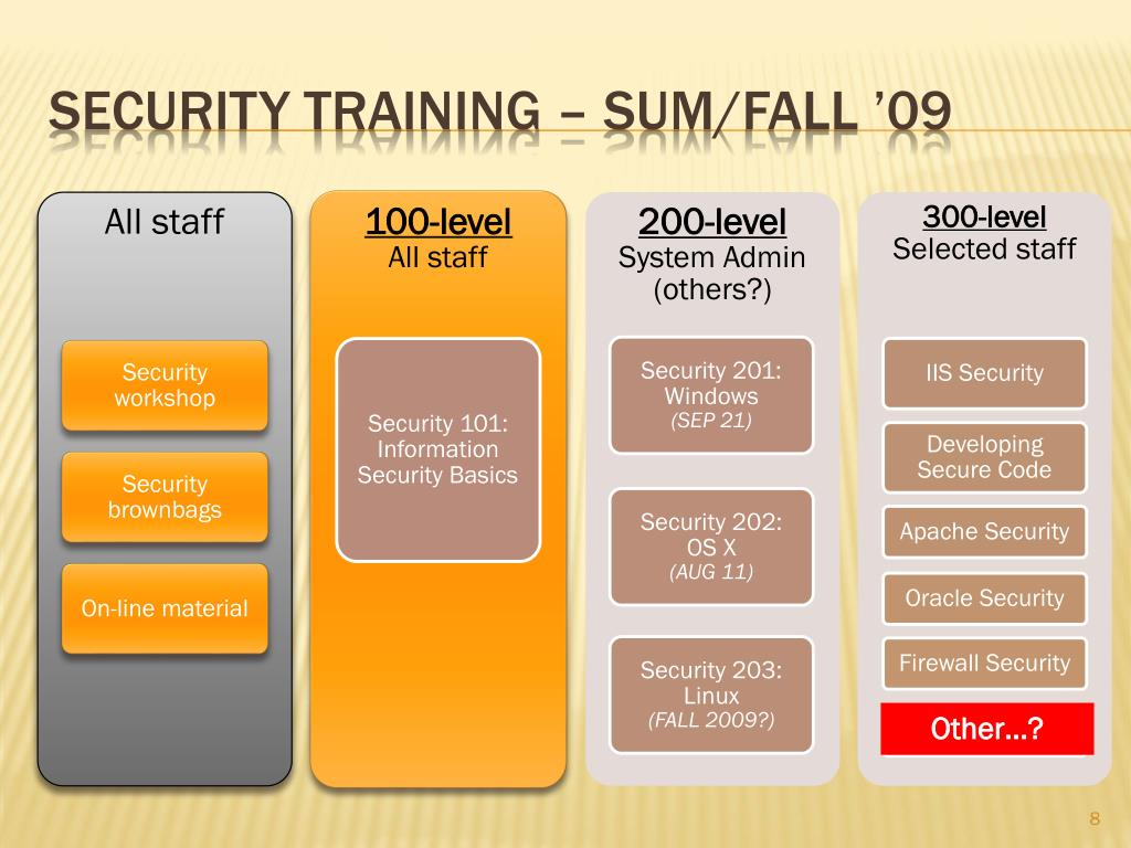 Security training – sum/