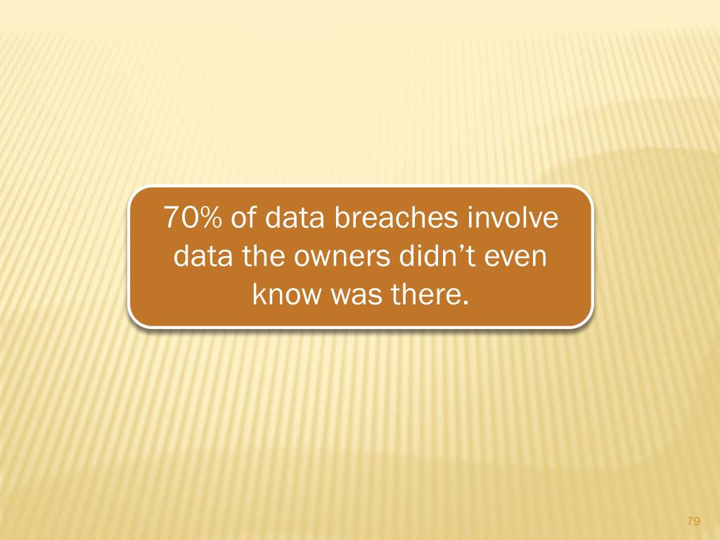 70% of data breaches involve data the owners didn't even know was there.
