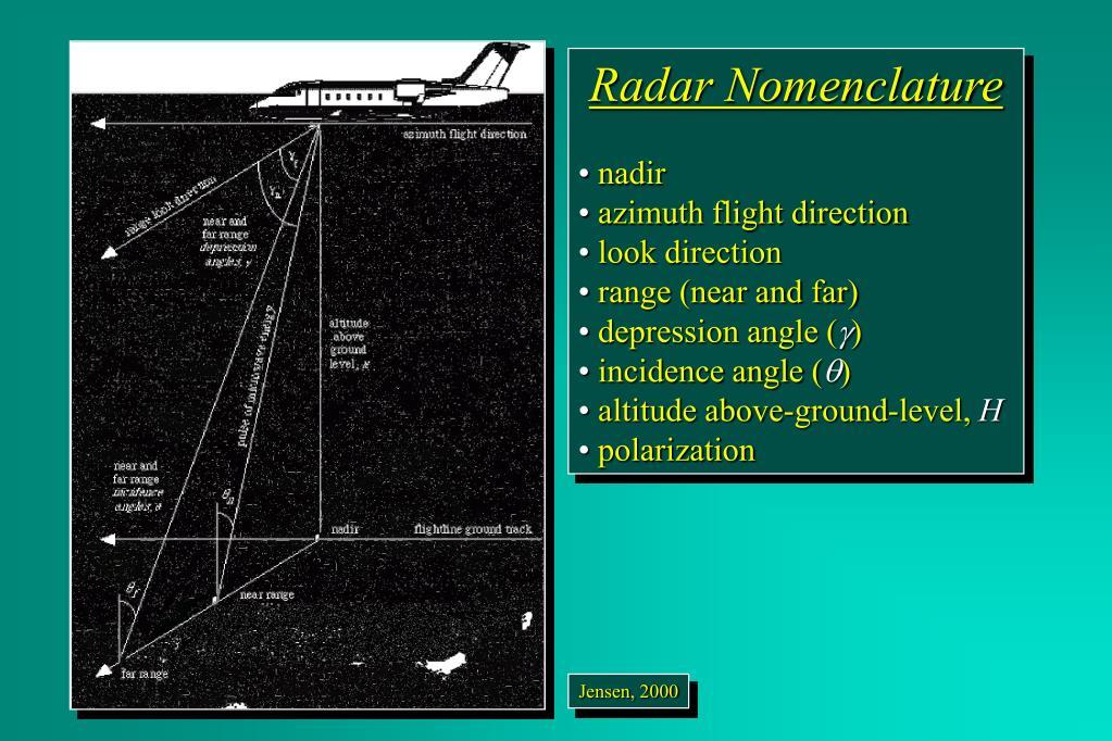 Radar Nomenclature