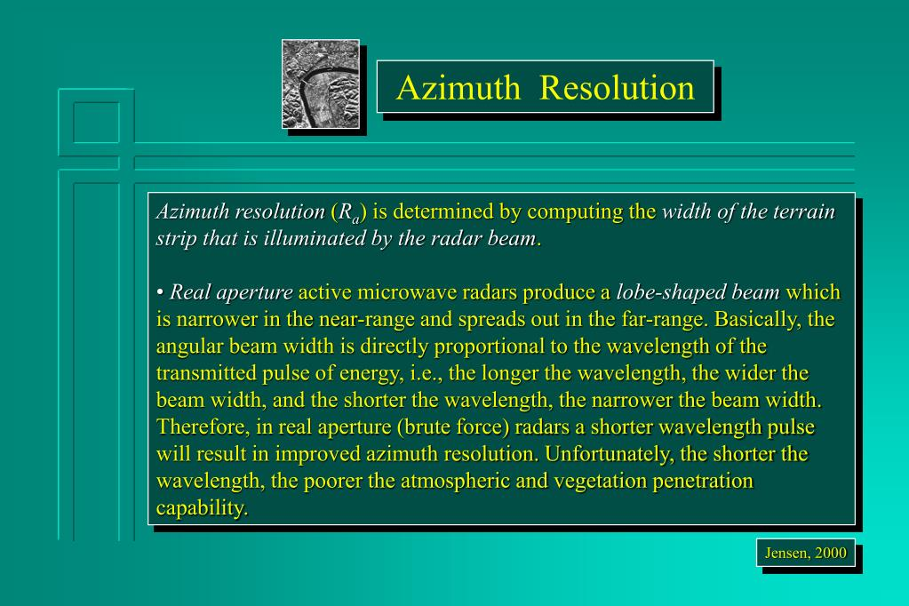 Azimuth  Resolution