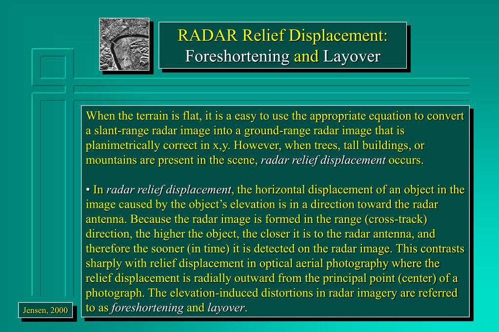 RADAR Relief Displacement: