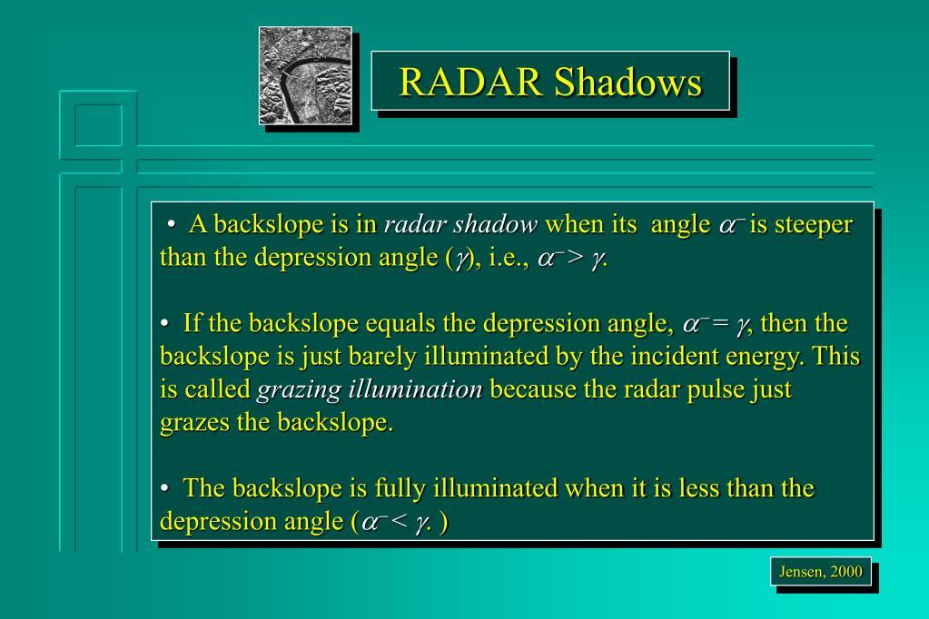 RADAR Shadows