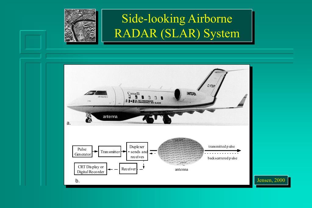 Side-looking Airborne RADAR (SLAR) System