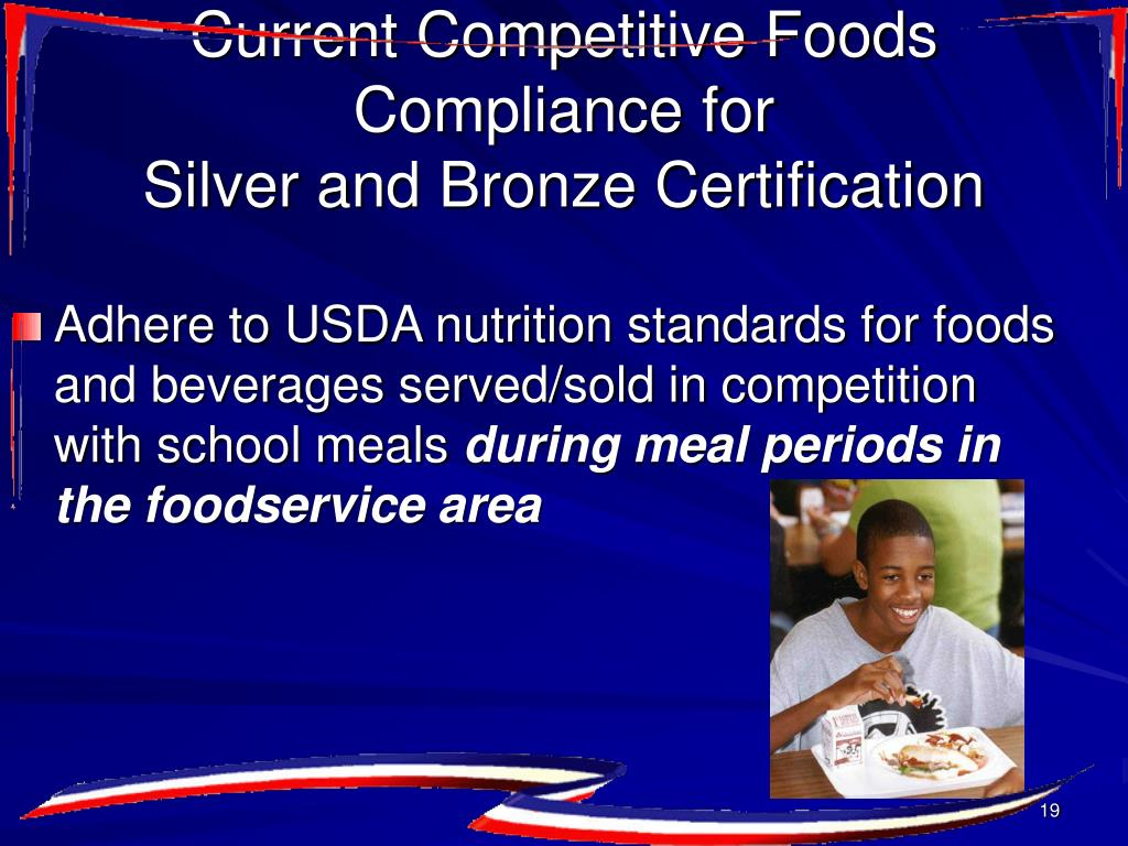 Current Competitive Foods Compliance for