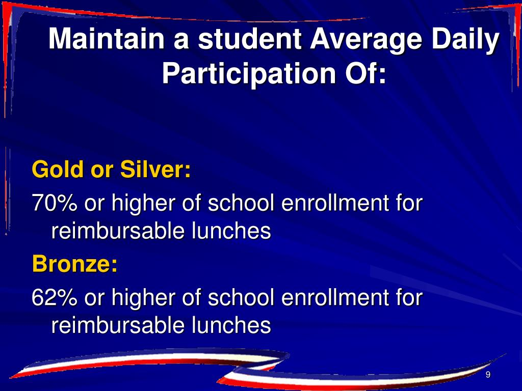 Maintain a student Average Daily