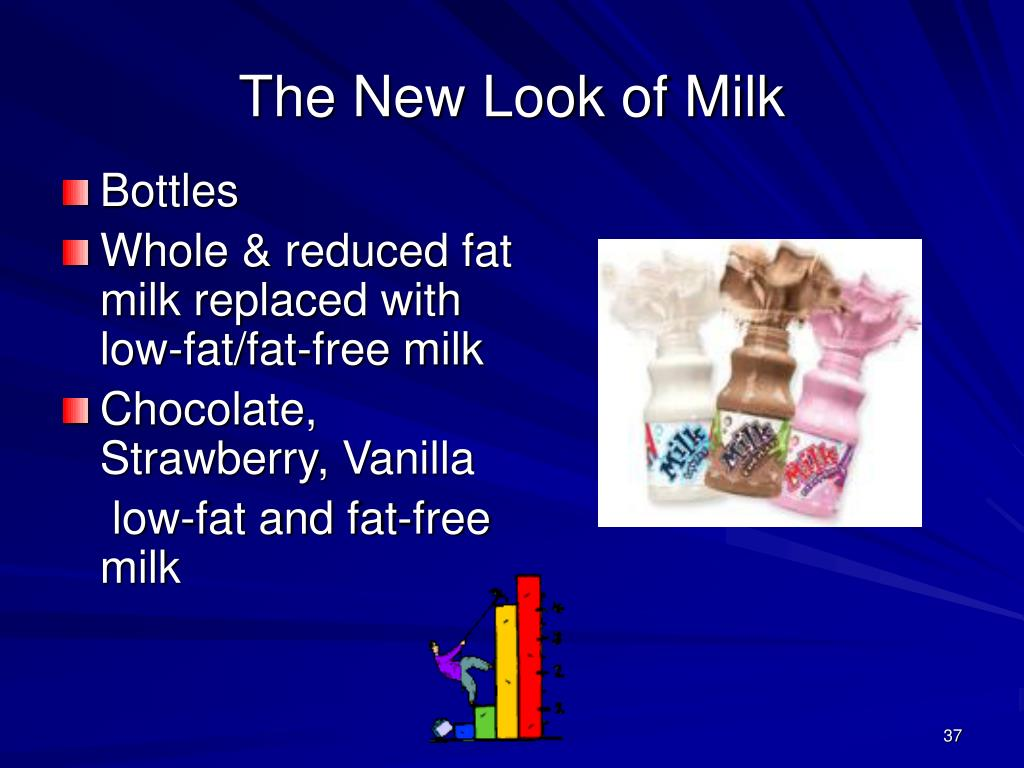 The New Look of Milk