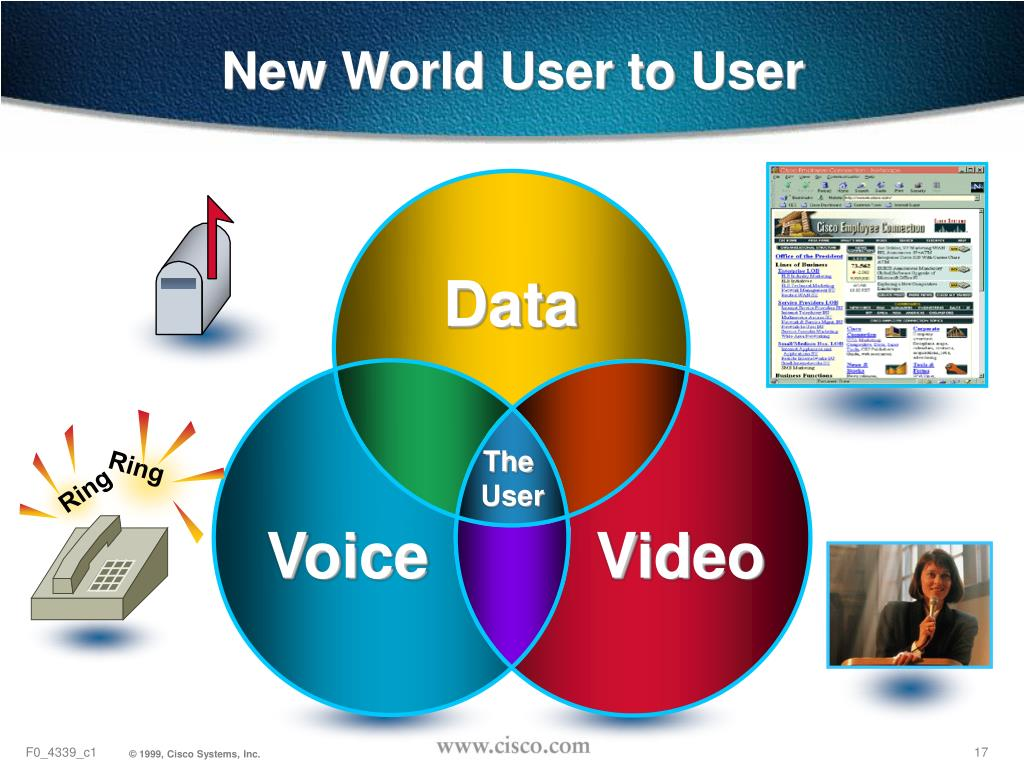 New World User to User
