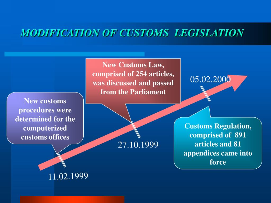 MODIFICATION OF CUSTOMS  LEGISLATION