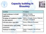 capacity building in biosafety