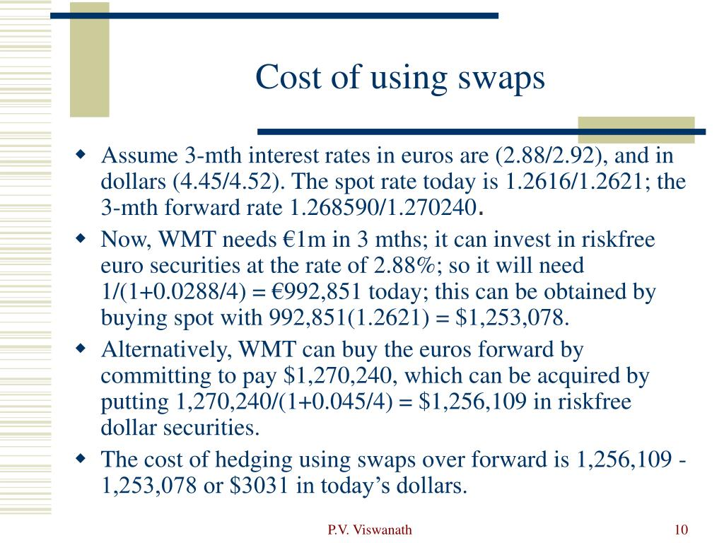 Cost of using swaps