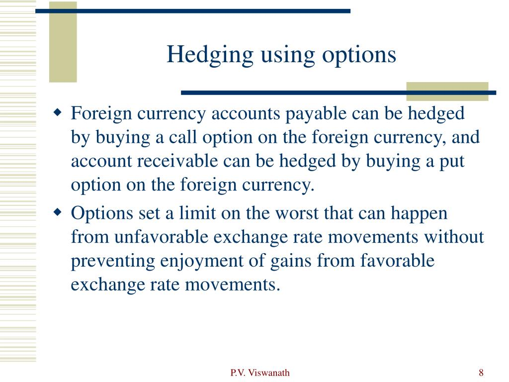 Hedging using options