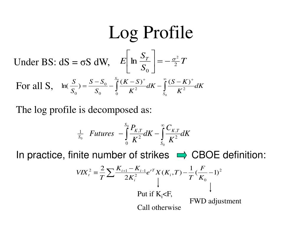 Log Profile