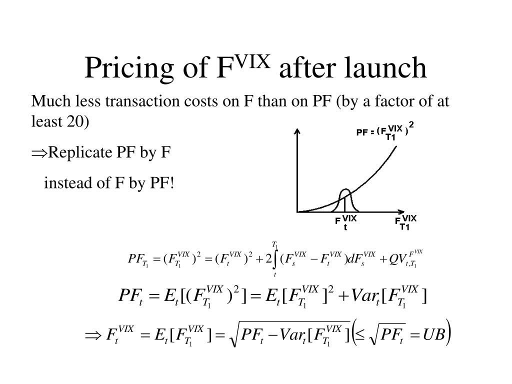 Pricing of F