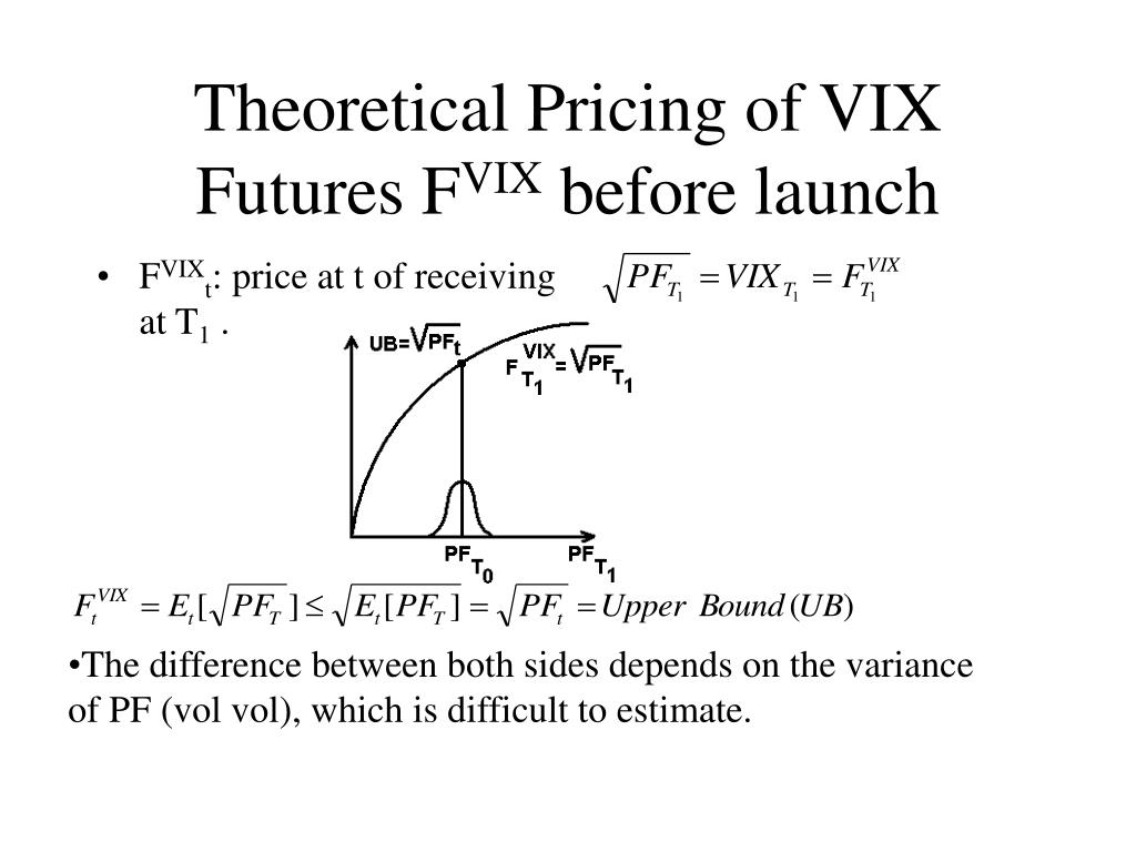 Theoretical Pricing of VIX Futures F