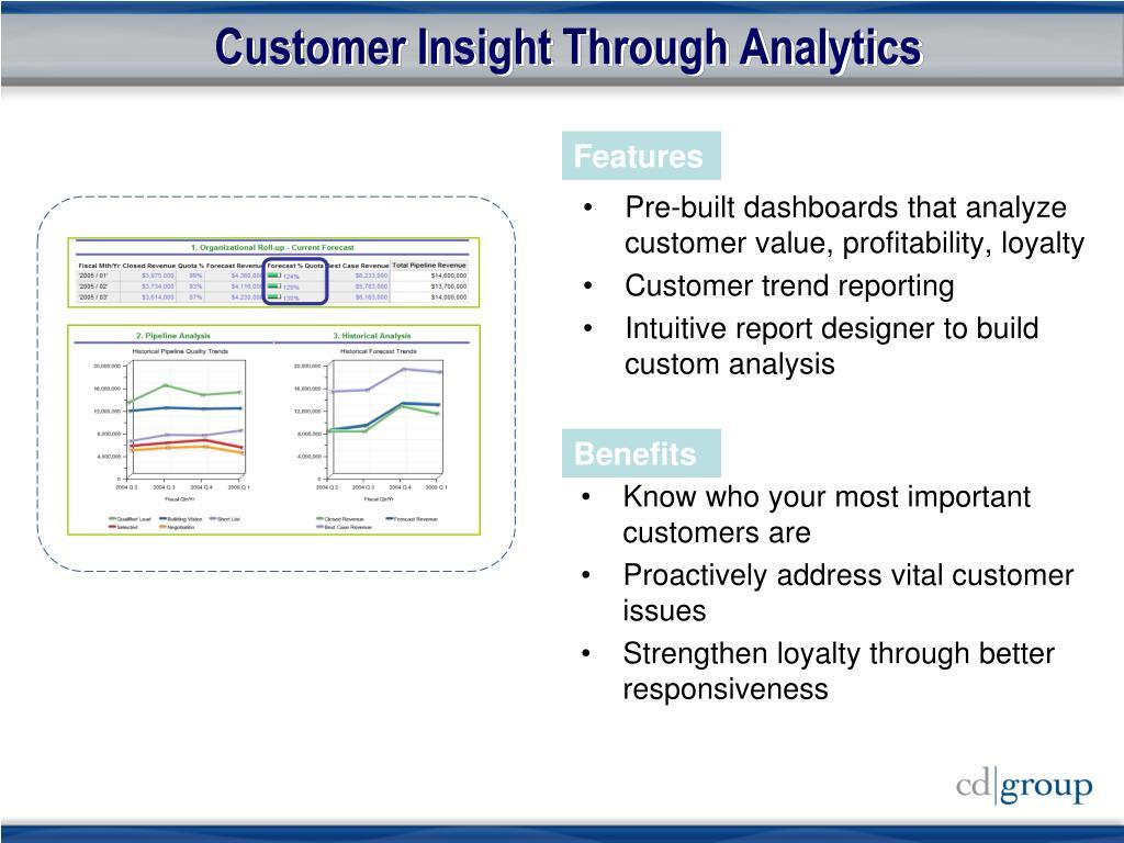 Customer Insight Through Analytics