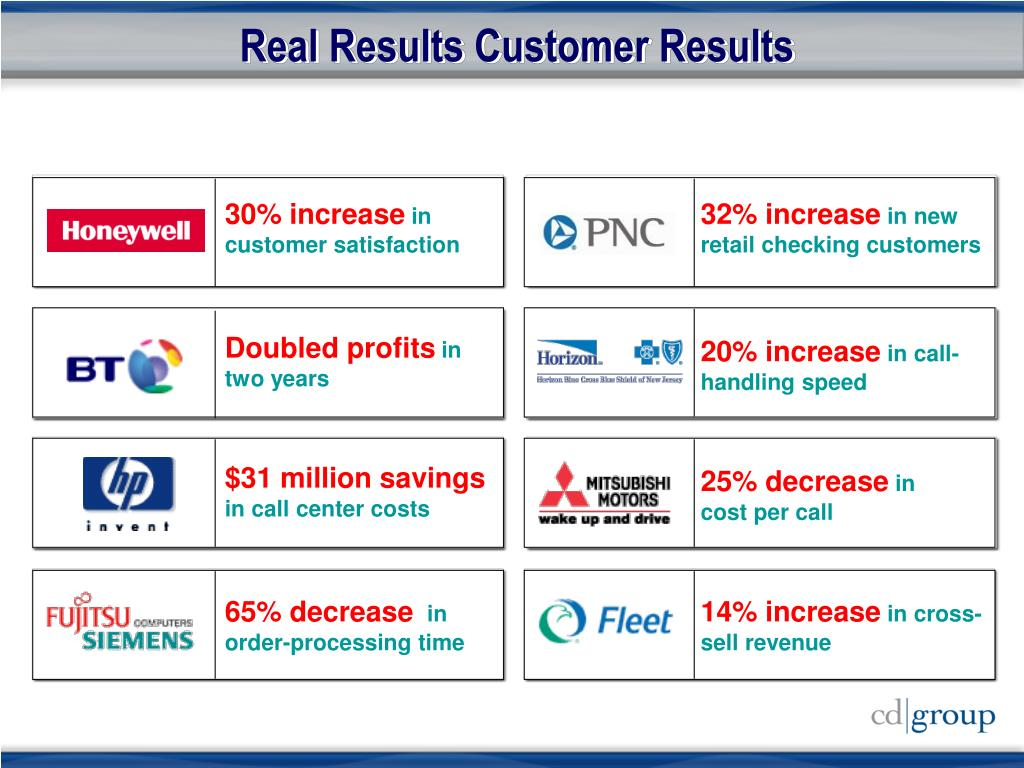Real Results Customer Results
