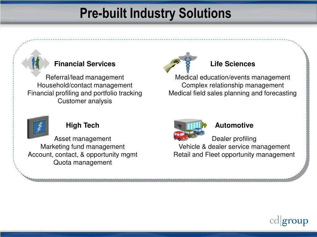 Pre-built Industry Solutions