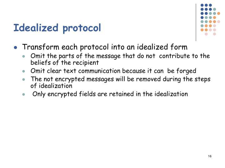Idealized protocol