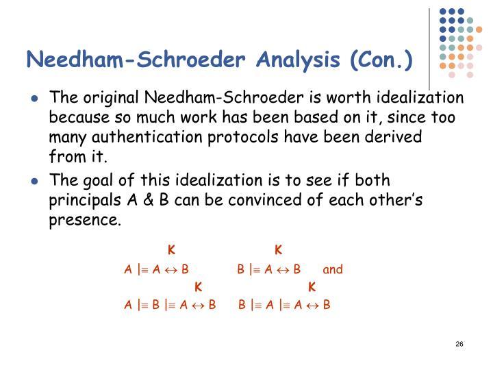 Needham-Schroeder Analysis (Con.)