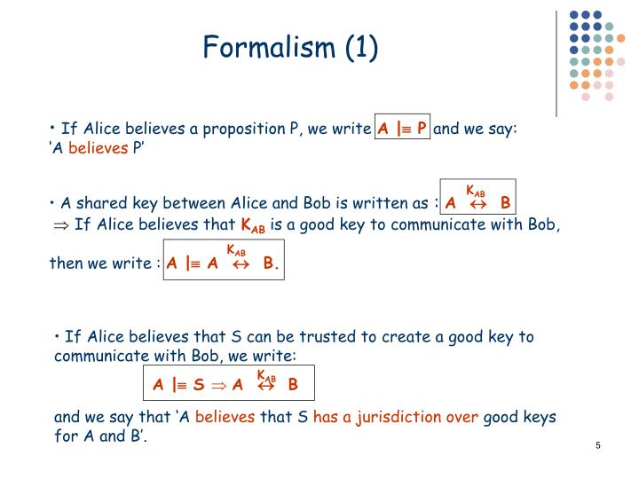 A shared key between Alice and Bob is written as
