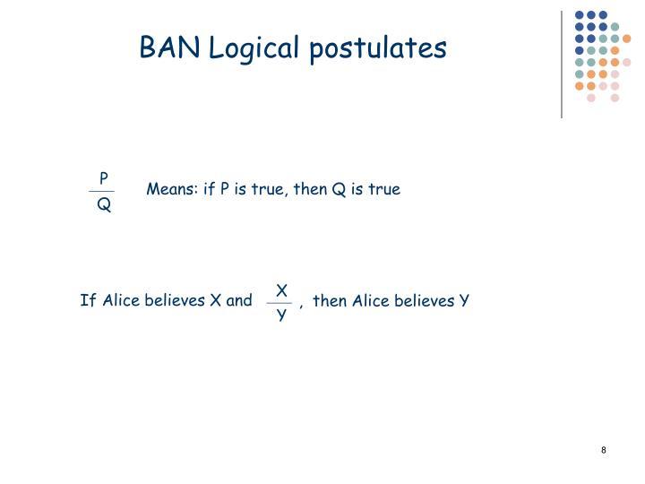 BAN Logical postulates