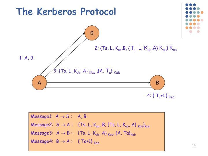 The Kerberos Protocol
