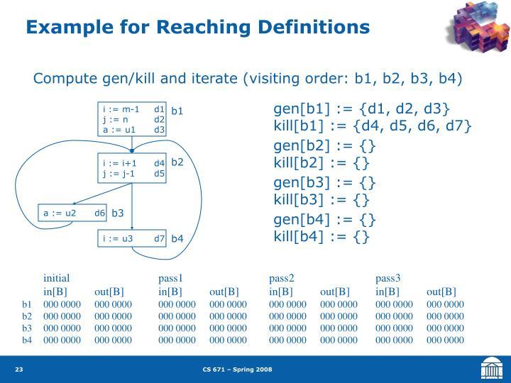 gen[b1] := {d1, d2, d3}