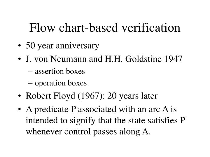 Flow chart-based verification